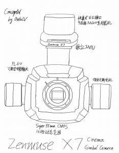 La cámara Zenmuse x7 sería lanzada el próximo 11 de octubre por DJI.